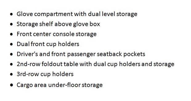 Storage-mazda5-fuel-efficient-minivan