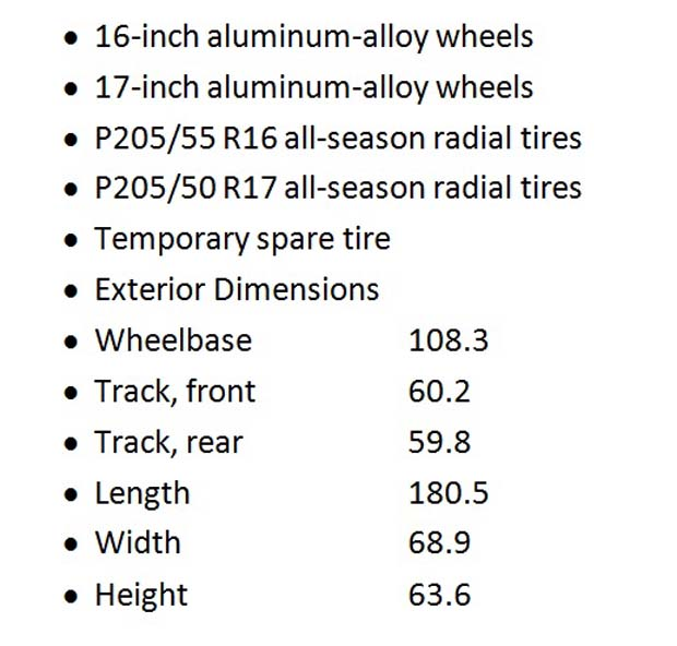 Wheels-Tires-Mazda5