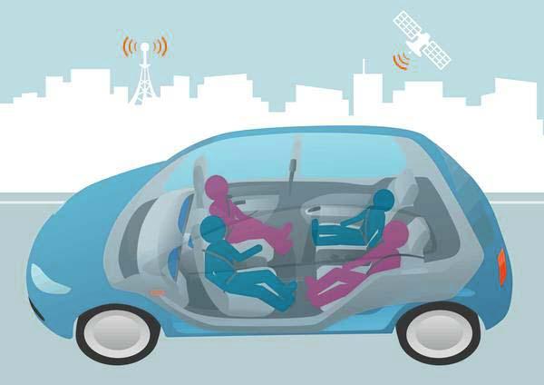 Autonomous Vehicle and environment