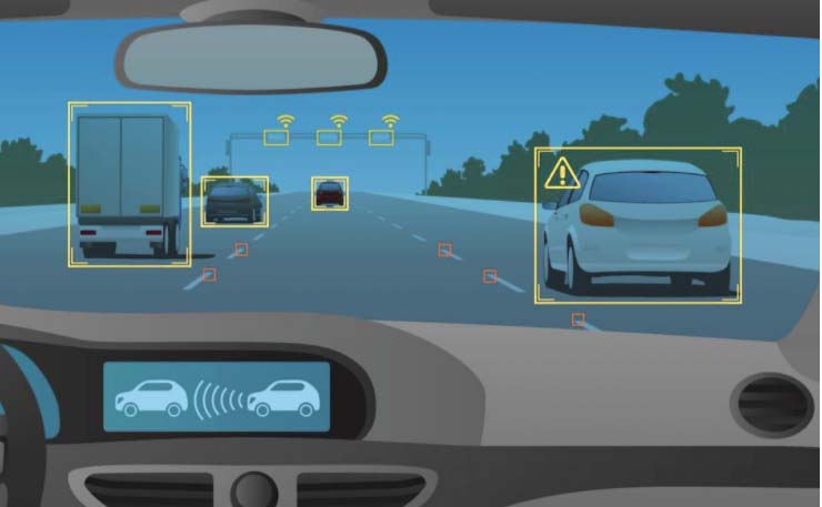 future of autonomous vehicle driving features