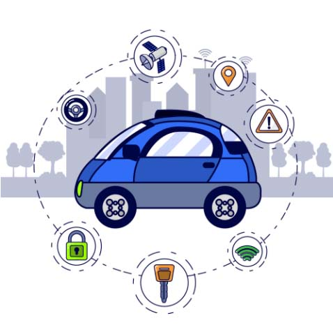 Impact of Autonomous Vehicles