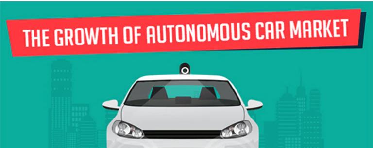Autonomous Vehicle Growth Projections
